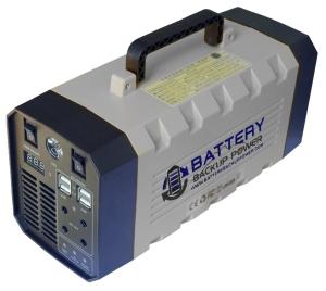 Battery Backup Power Lithium Iron Phosphate (LiFePO4) Uninterruptible Power Supply (UPS)