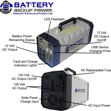 Battery Backup Power Portable Lithium Uninterruptible Power Supply (UPS)