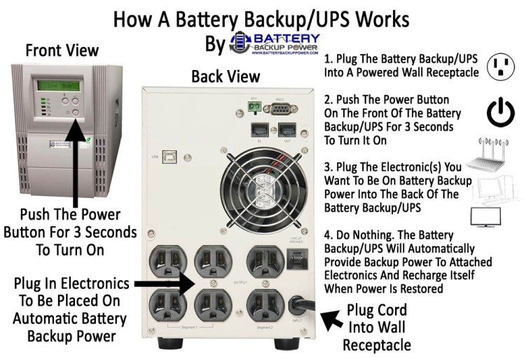 How A Battery Backup/UPS Works (Simple Version)